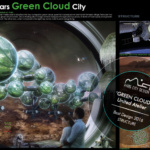Manufacturing cities on Mars
