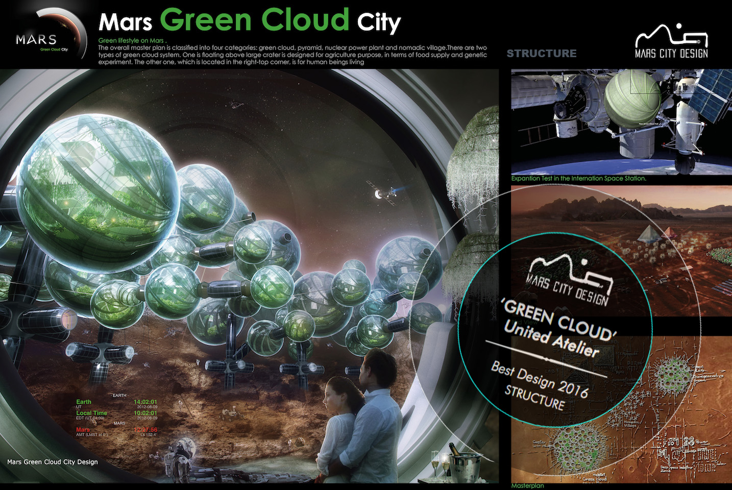 green-cloud-city